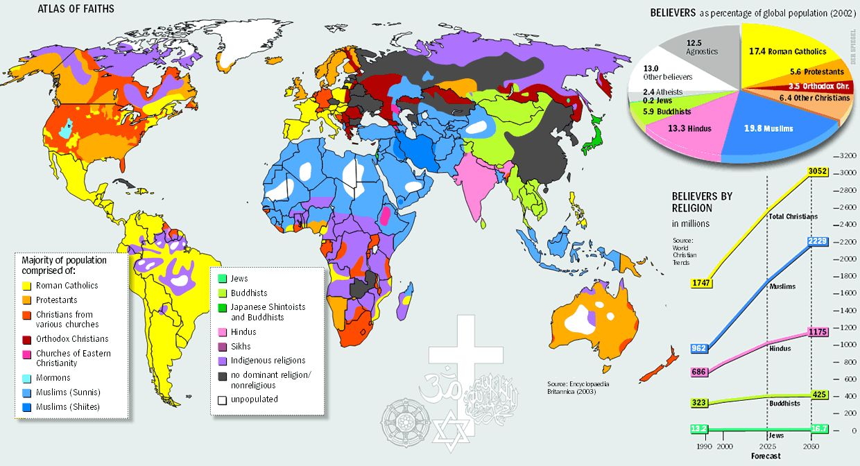Which Religion Should I Practice - World map practice